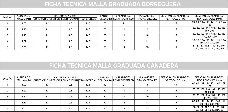 Ficha Técnica Malla Graduada Borreguera
